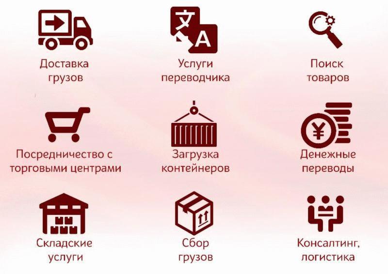 Услуги компаний-посредников