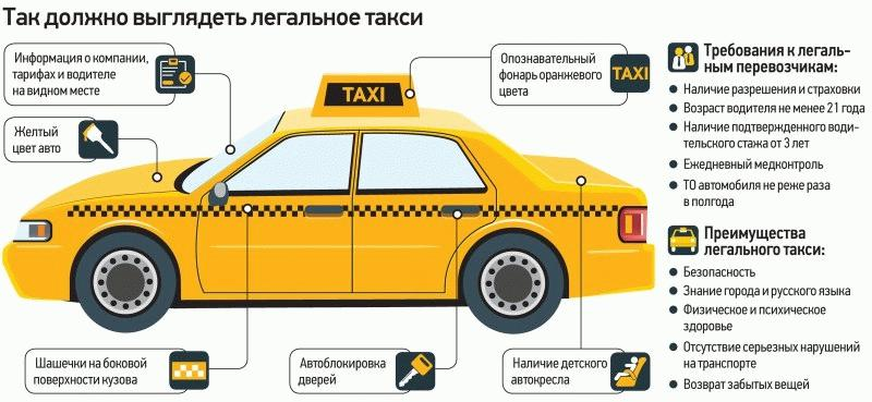 Стандарты компании в отношении автомобилей и водителей