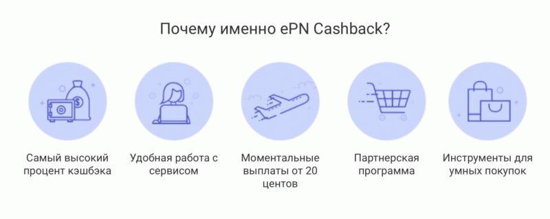 Преимущества кэшбэка ePN