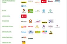 Магазины-партнеры Сбербанка по программе «Спасибо»