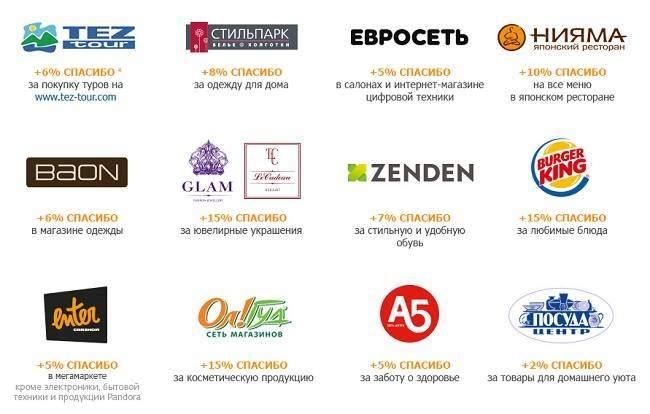 Некоторые партнеры программы