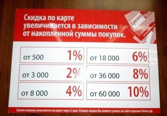 Величина экономии будет зависеть от общей суммы покупки