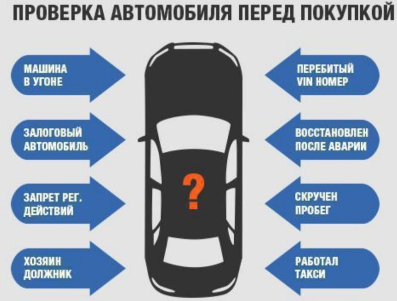 На что проверять машину при покупке