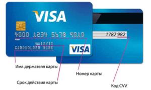 Необходимые для ввода данные банковской карты