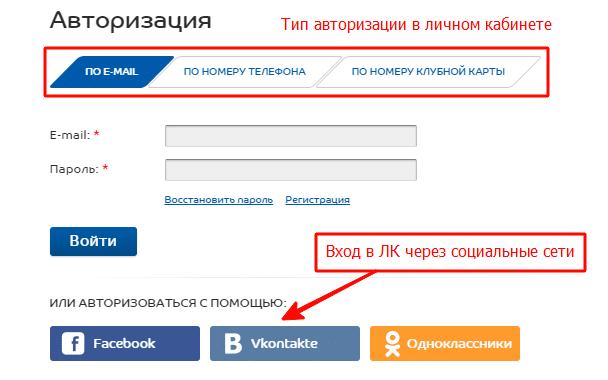 Варианты авторизации на сайте sportmaster.ru