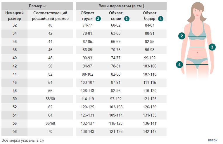 Таблица размеров по Бонприкс для женщин