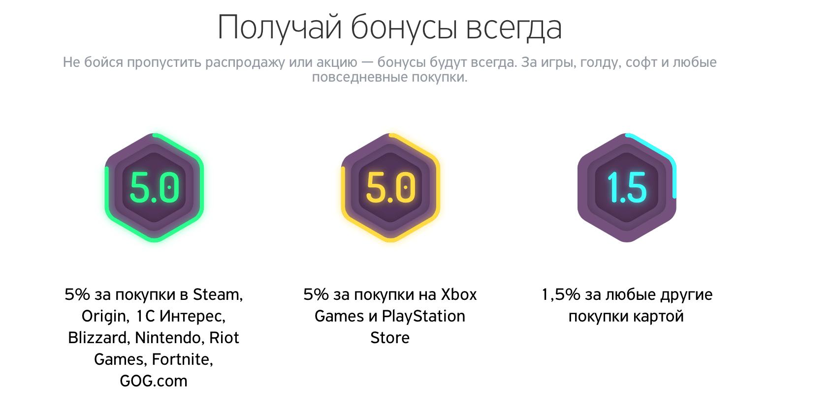 Как начисляются бонусы All Games