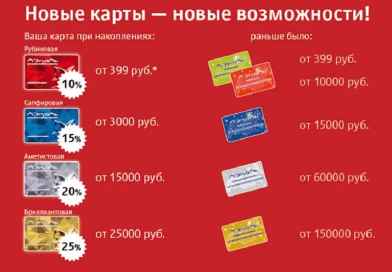 Бонусные карты позволяют клиентам получать солидные скидки на покупки
