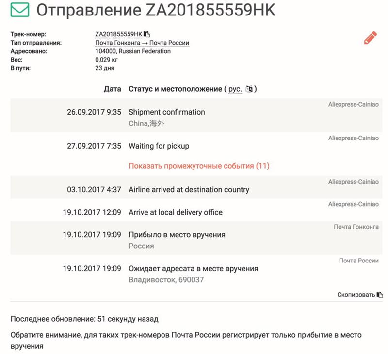 Отчет о доставке